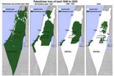 Wilayah Palestina-Israel (swaramuslim.com)